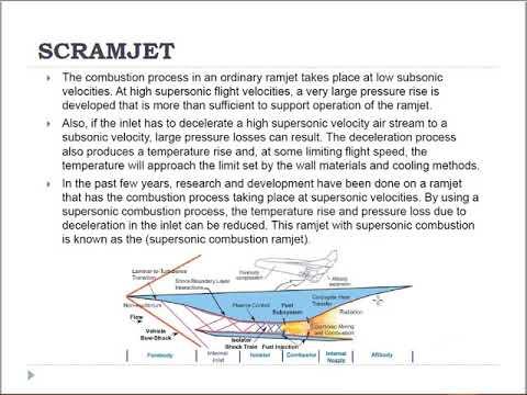 5  Ramjet, Scramjet and PulseJet Jet Engines Explained بالعربى