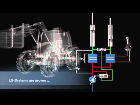 Electrohydraulic Flow Matching (EFM)