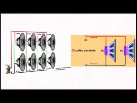 como conectar equipo de audio