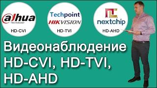 AHD видеонаблюдение — камеры и видеорегистраторы высокой четкости и разрешения
