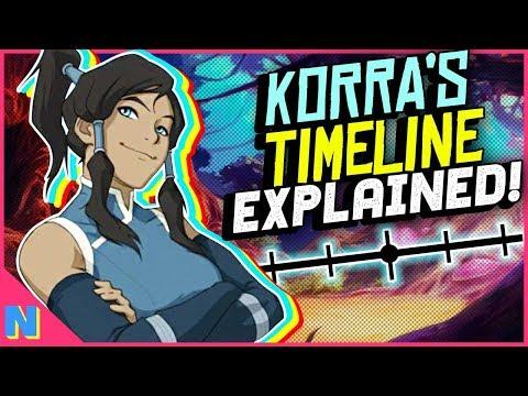 Avatar History Explained: The Legend of Korra Timeline (Part 4