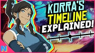 Avatar History Explained: The Legend of Korra Timeline (Part 4)