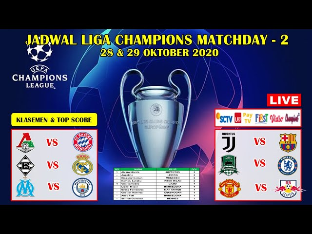 Jadwal Liga Champions Live Sctv Matchday 2 Juventus Vs Barcelona Uefa Champions League 2020 2021 Youtube