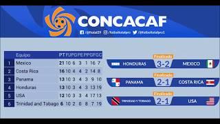 Tabla General y Resultados. Última fecha Eliminatorias CONCACAF | Rusia 2018