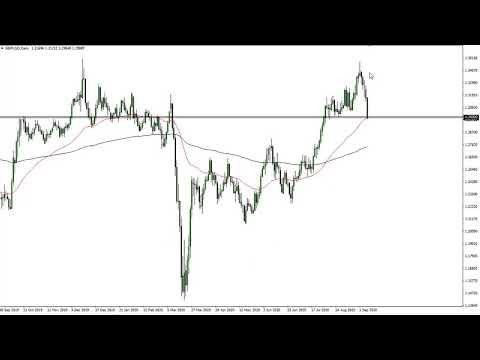 EUR/USD And GBP/USD Forecast September 9, 2020