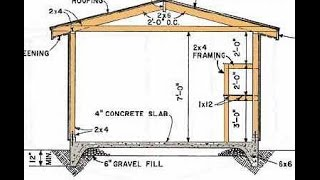 Diy Shed Plans & Blueprints For Building A Wooden Shed Like A Pro