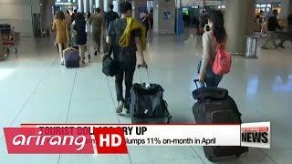 S. Korea's tourism revenue sinks on China's THAAD retaliation