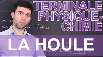 La houle - Physique-Chimie - Terminale - Les Bons Profs