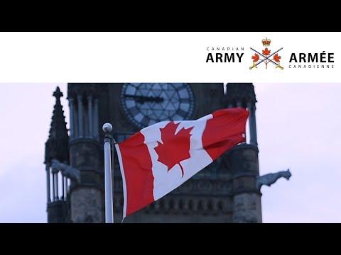 O Canada - National Anthem