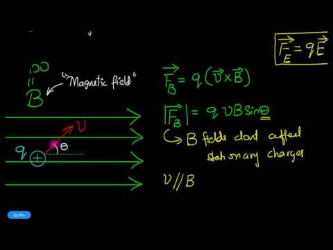 How to define magnetic fields correctly (Lorentz force)