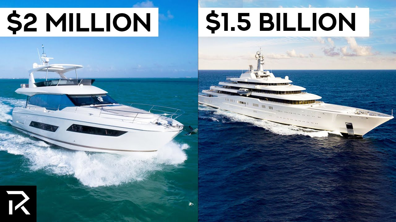 Download Billionaires VS Millionaires: What Do They Spend In A Day