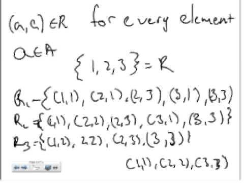 B22 Eecs203 Relation Properties Youtube