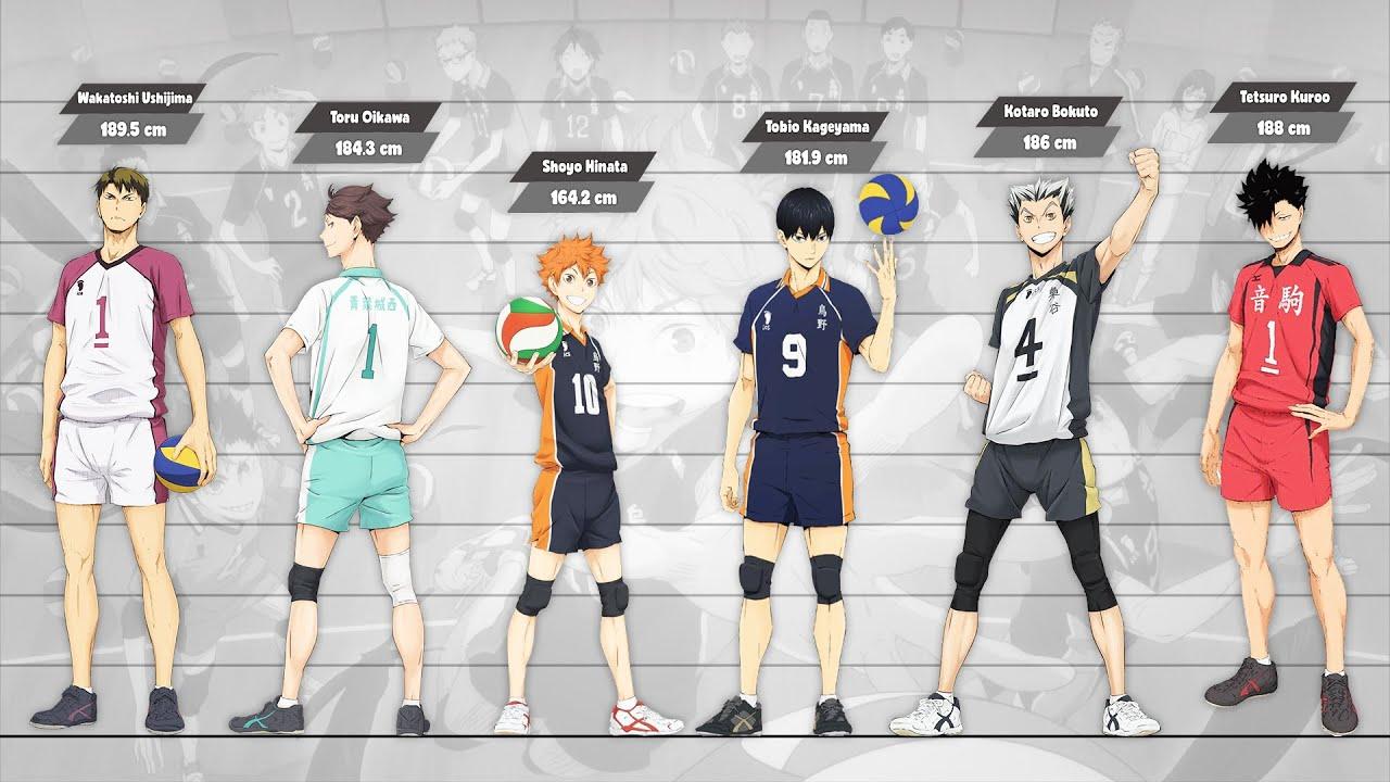 Haikyuu Height Comparison On Season 4 Youtube Cm to feet and inches converter. haikyuu height comparison on season 4