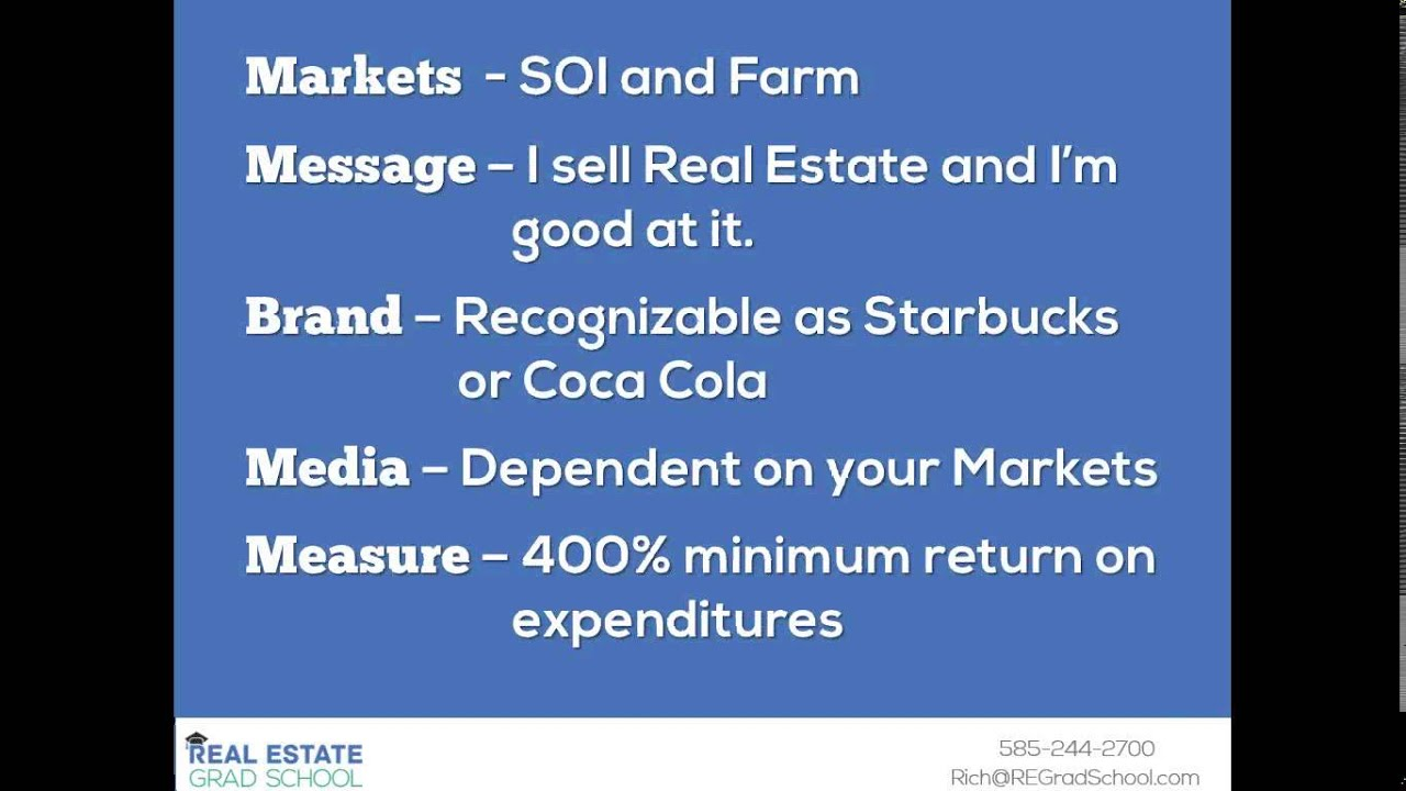 Your 2015 Real Estate Marketing Plan