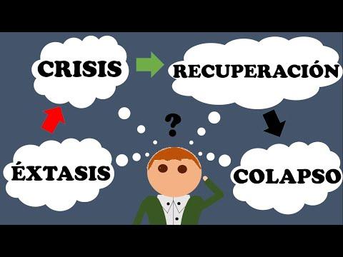 La Parábola de los Canguros. Éxtasis, crisis, recuperación y colapso.