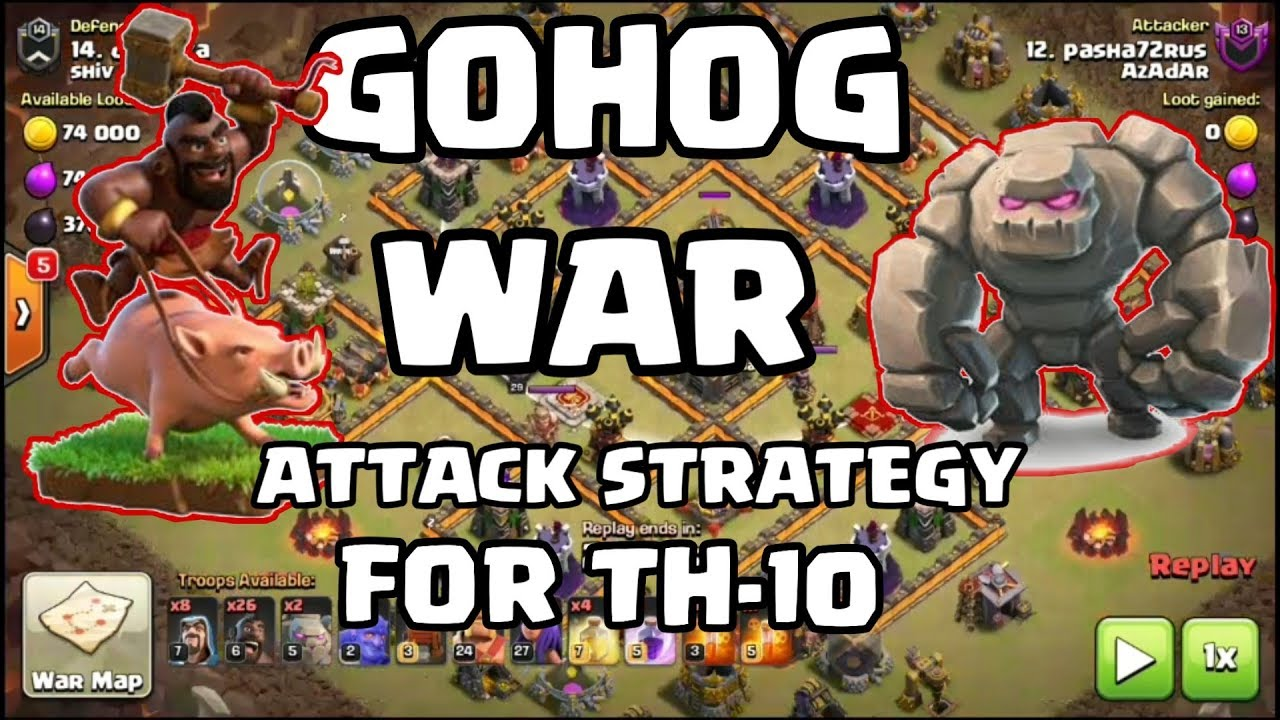 Image result for GoHogs th10