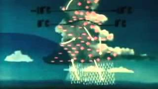1966 USAF Know Your  Clouds Training Film (only 10 cloud types not 30)