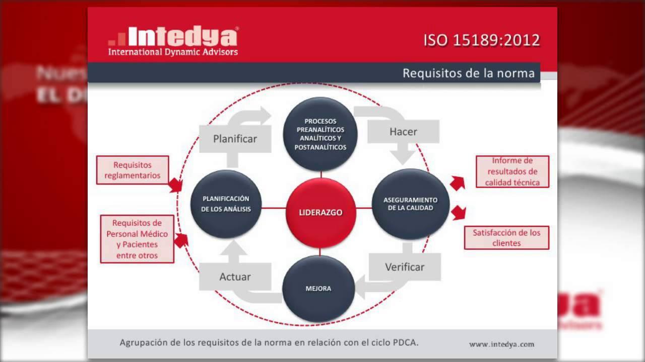 GUIA PARA A APLICAÇÃO DA NP EN ISO 15189