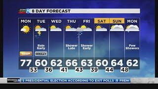 Storm Team 8 Forecast: Daybreak 042219