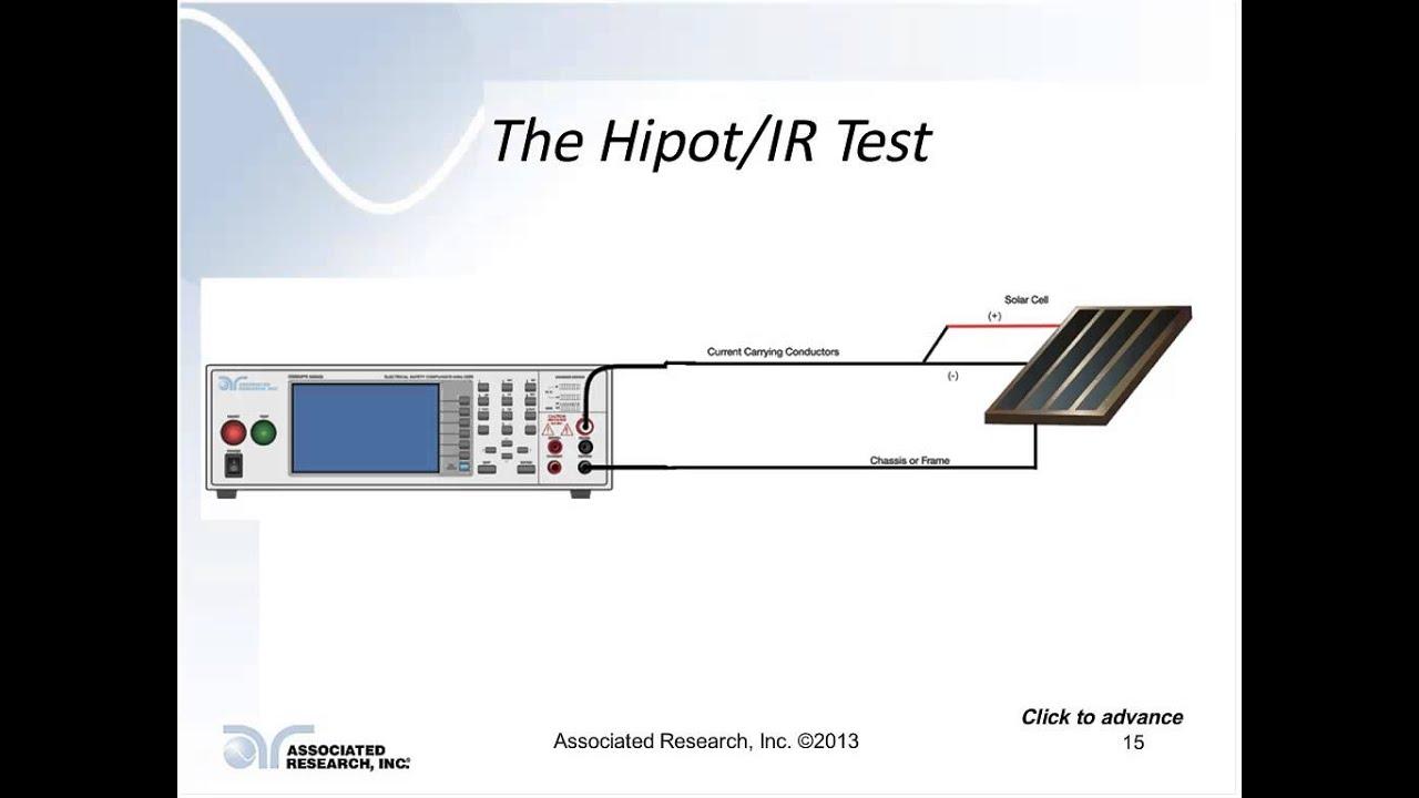 Solar Panel Testing 1 Youtube