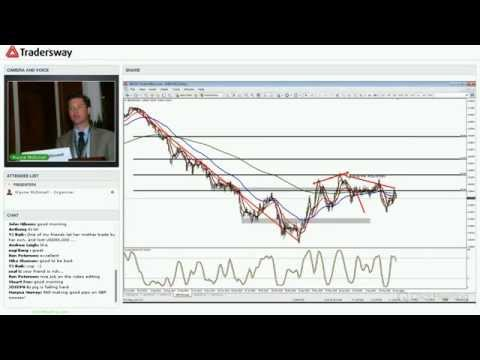 Forex Today Strategy Session: How To Trade Forex Like A Hedge Fund Manager