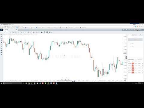 Live Trading Room - Premier Broadcast