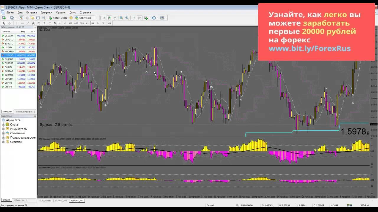 Торговля серебром на бирже forex shifters