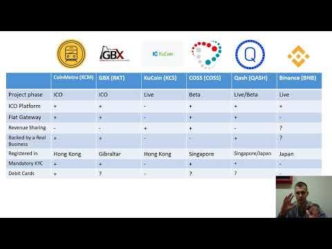 Cryptocurrency Exchange Token Comparison - CoinMetro, GBX, KuCoin, COSS, Qash, Binance