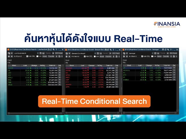 EP 03: ค้นหาหุ้นแบบ Real-time จากสูตร DIY (Real-time Conditional Search)