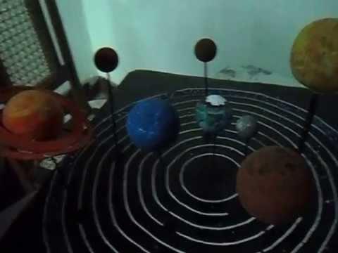 Maqueta Teoria Geocentrica Youtube