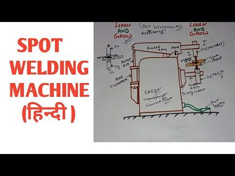 spot welding machine (हिन्दी )!learn and grow youtube arc welding diagram spot welding machine (हिन्दी )!learn and grow