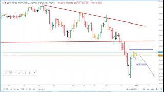 Dow Jones tiếp tục xu hướng giảm