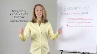 Nutrition for Endometriosis