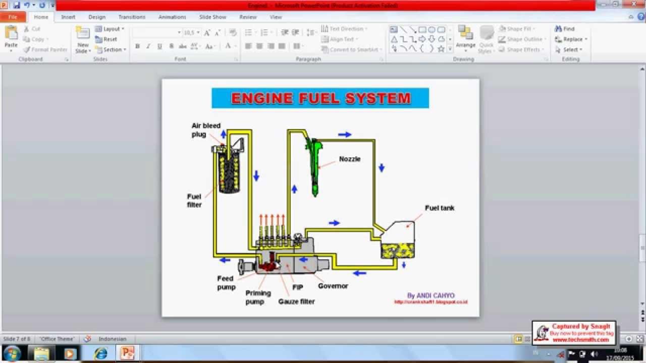 Cara kerja fuel system pada engine - YouTube