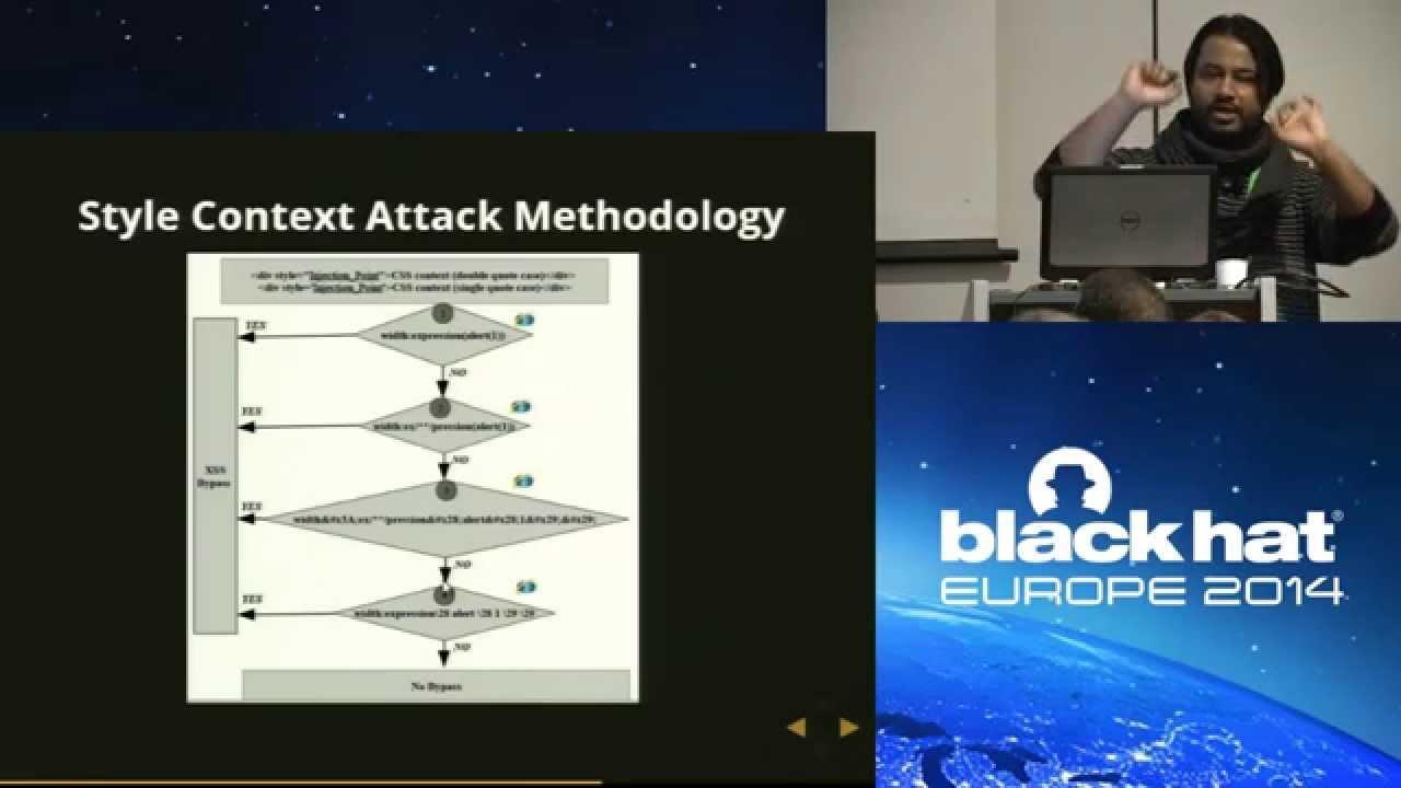 Bug Hunting Methodology (part-1) - Noteworthy - The Journal Blog