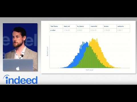 @Indeedeng: From Data to Deployment- Full Stack Data Science