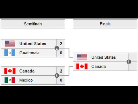 Canada vs USA for TWC 2016! Updated team ranks! CSGO Scores & News: July 26 2016