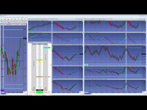 Live Emini Scalping The Russell 2000 Momentum Trade Using Cumulative Delta Volume (HD)