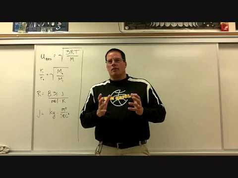 Avon Honors Chemistry - Unit 11: Gases and Their Properties, lecture #4