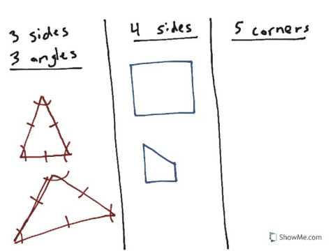 [2.G.1-1.0] Identify Shapes - Common Core Standard