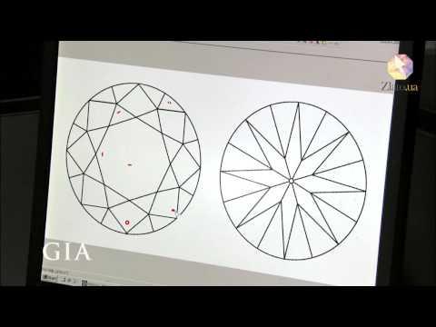 Оценка качества бриллиантов GIA