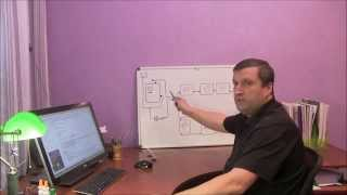 видео Однотрубная система отопления частного дома