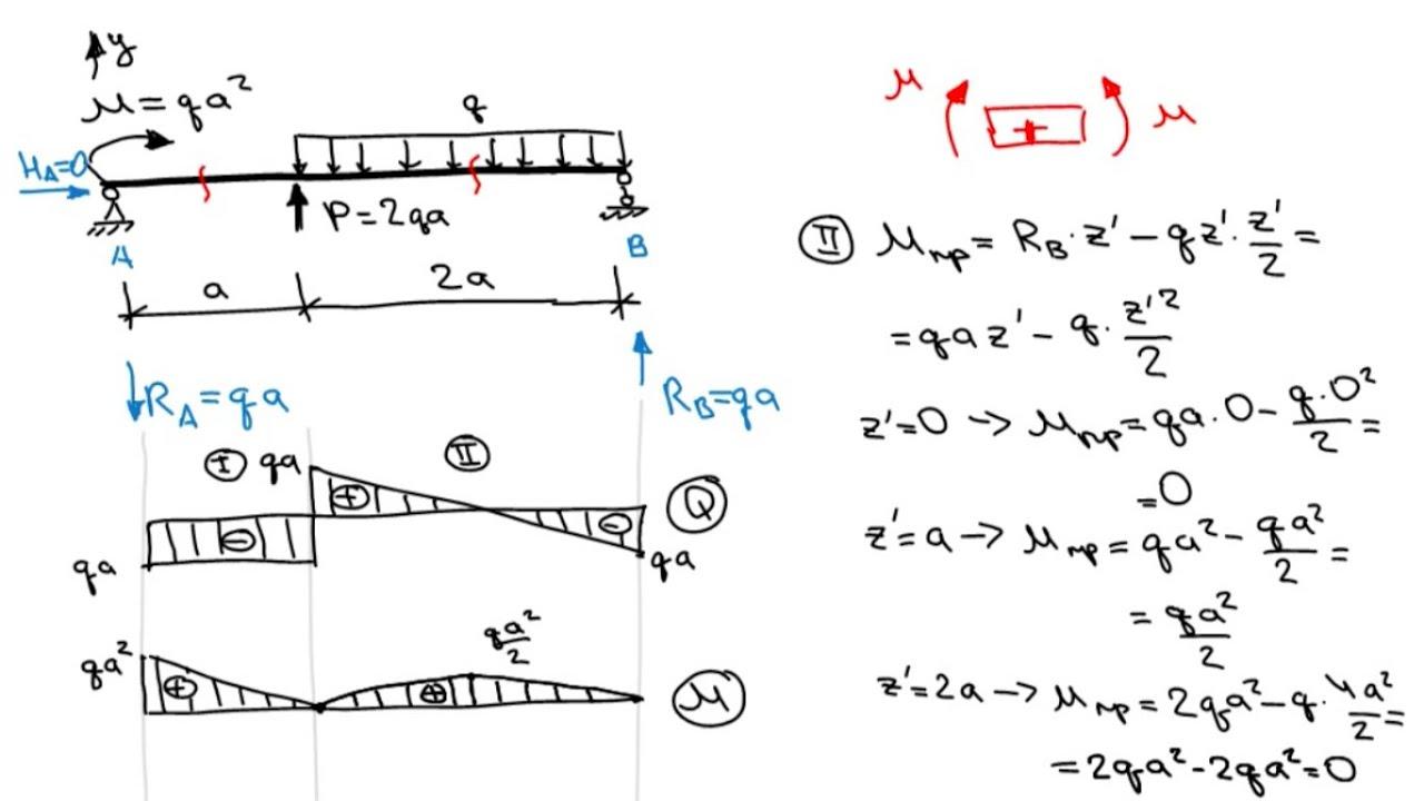 Решение задач изгиб сопромат онлайн решение задачи по теории автоматов