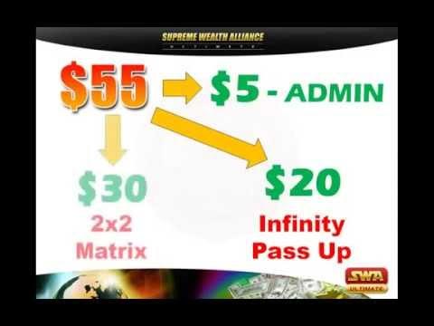 SWA Make Money Online Using Facebook & Internet