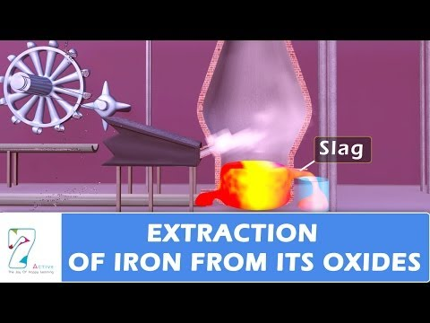 extraction-of-iron-from-its-oxides
