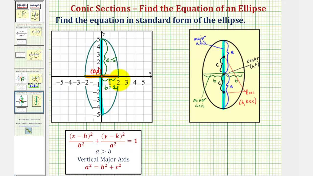 Ex find standard form of an equation of an ellipse from a graph ex find standard form of an equation of an ellipse from a graph vertical major axis falaconquin