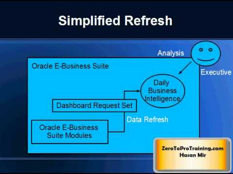Oracle Daily Business Intelligence - Unified Architecture