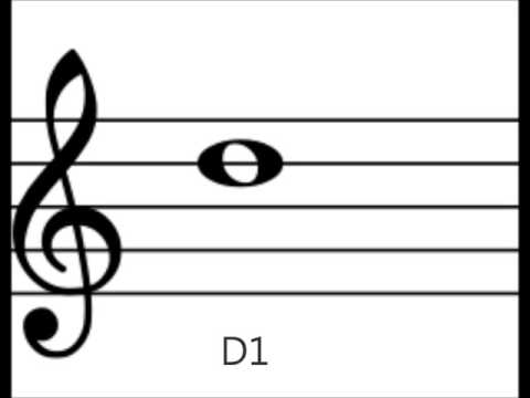 how to write music notation