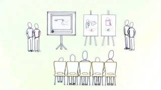 Project Based Learning: Explained. thumbnail