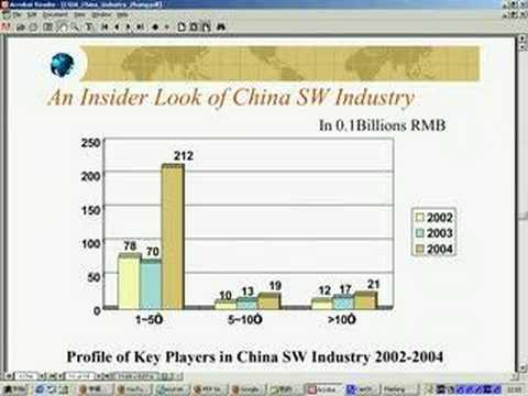 China Software Industry Overview - wwww.hwswworld.com